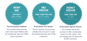 everlesson-review-version-2-everlesson-bonus-version-2